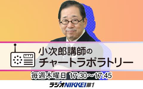小次郎講師のチャートラボラトリースペシャル~コモディティ投資の魅力